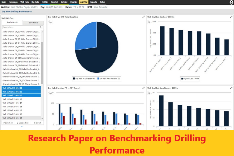 Benchmarking Drilling Performance