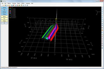 Research Paper on Development and Application of a 3D-Wellbore Visualization System